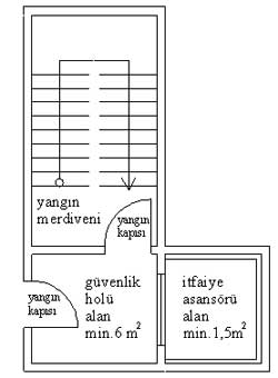 itfaie asansörü