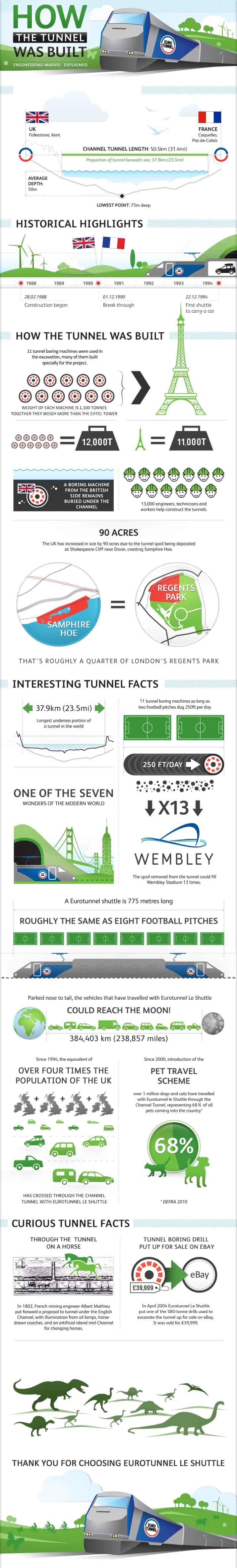 mans-tuneli-infografik