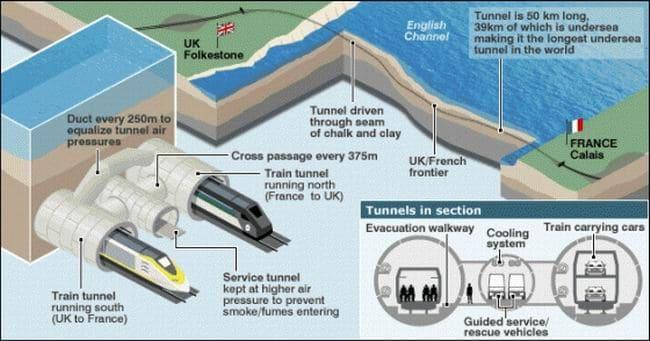 mans-tuneli-kesit