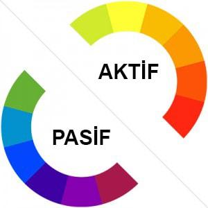 Renkler ve İnsan Psikolojisi Üzerine Etkisi ile Tasarımda Stratejik Kullanımı