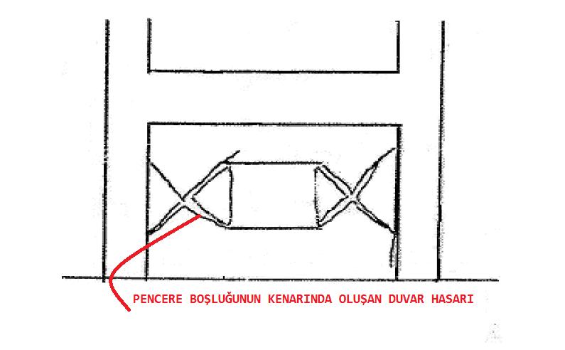 Betonarme Yapılarda Görülen Deprem Hasarları