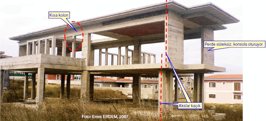 Yapı Düzensizlikleri