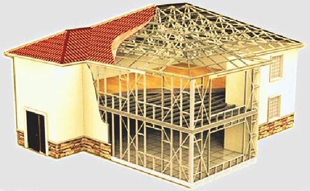 Hafif Çelik Binalar