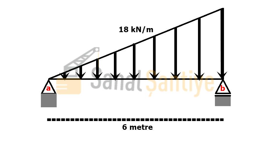 Test: Yapı Statiği Bilginize Güveniyor musunuz?