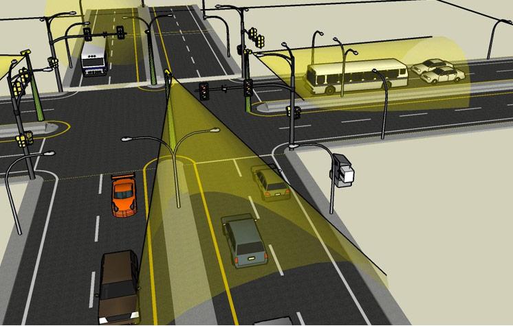trafik yoğunluğunun belirlenmesi