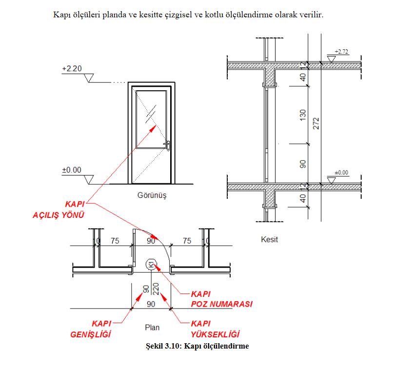 mimari projede teknik çizim