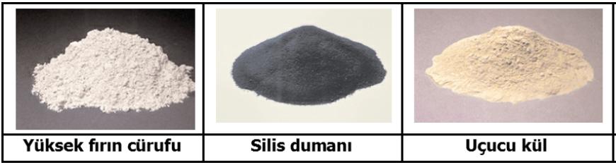 Mineral Katkı Maddeleri