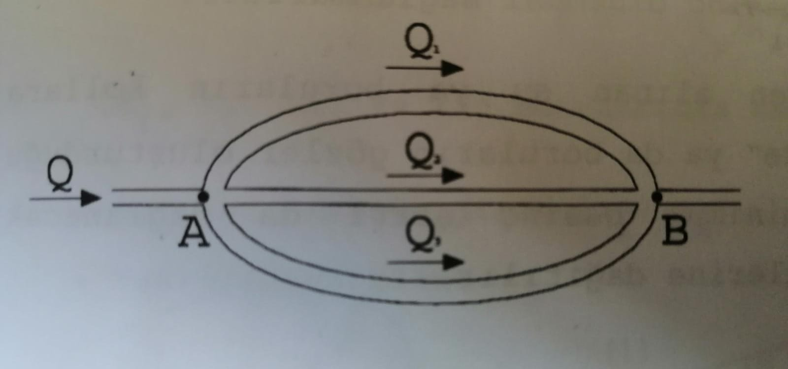 TEST: Hidrolik Bilginize Güveniyor Musunuz?