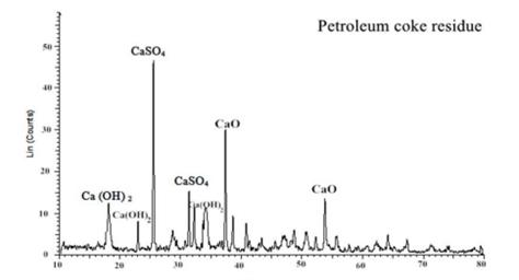 Endüstriyel Yan Ürün: Petrol Kok Atığı